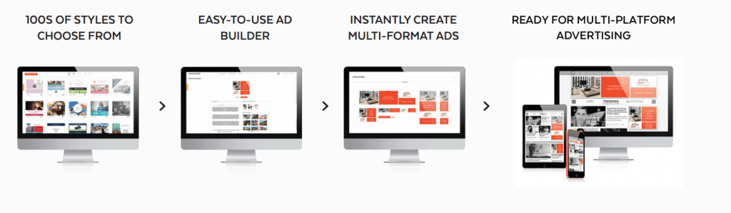 How to Build Hundreds of Beautiful HTML5 Ads in Minutes - - Empower Your Sales Team with Sales Automation